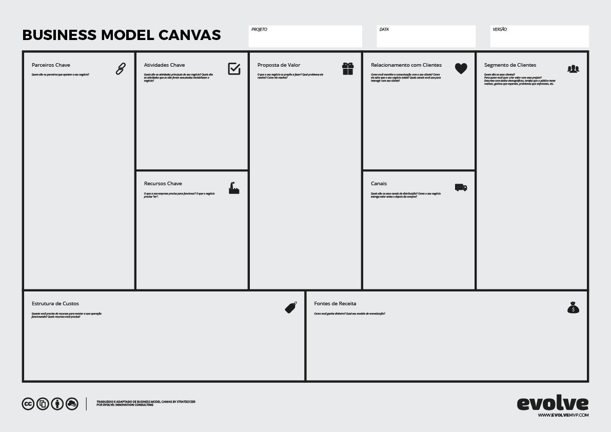business model canvas pdf empty
